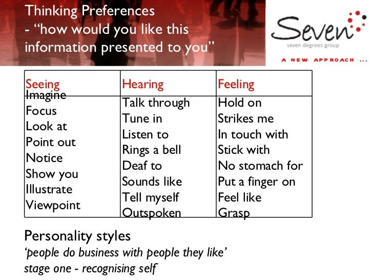 """Thinking Preferences - """"how would you like this information presented to you"""" Personality styles ' people do business with..."""
