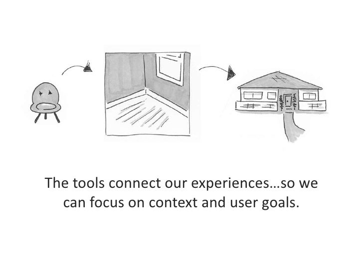 Tools should enable and drive the content not just the structure or device.<br />
