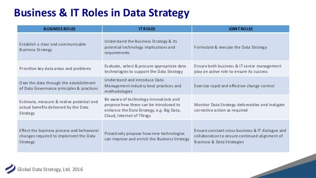 strategic role of it The role of information technology in management - free download as pdf file (pdf accessible and reports can easily be generated thereby providing management with information to make long-term strategic plans and decisions the role of it in the attainment of strategic goals has been an.