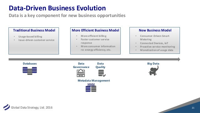Data driven option in update strategy transformation