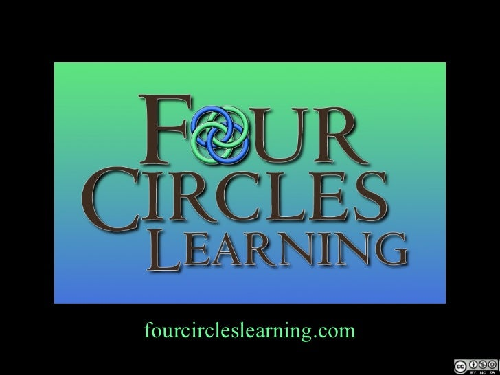 fourcircleslearning.com