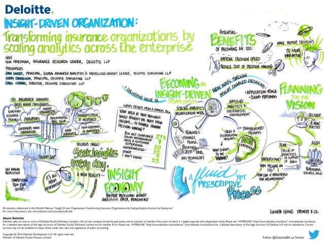 Becoming an insight-driven organization: Transforming insurance organizations by scaling analytics across the enterprise