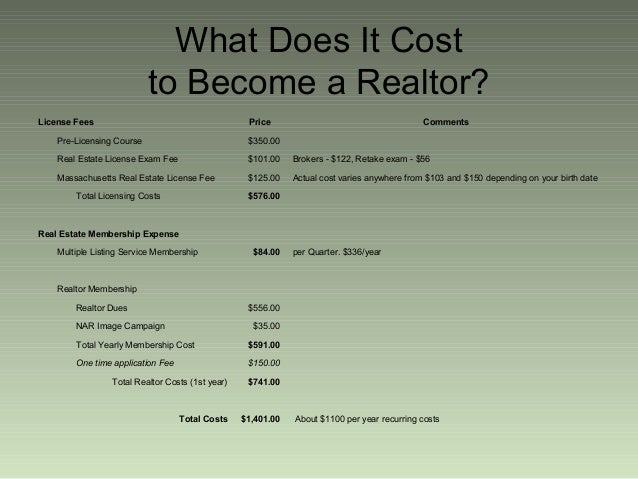 ... 14. What Does It Cost To Become A Realtor?