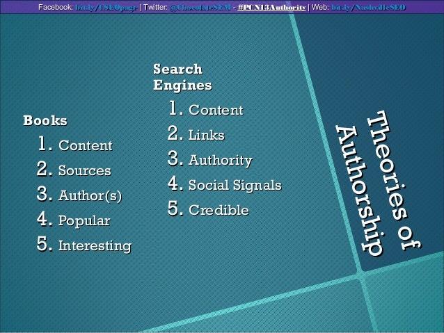 TheoriesofTheoriesofAuthorshipAuthorshipBooksBooks1.1. ContentContent2.2. SourcesSources3.3. Author(s)Author(s)4.4. Popula...