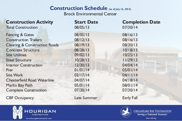 Brock environmental center presentation from july 16 for Construction schedule for building a house
