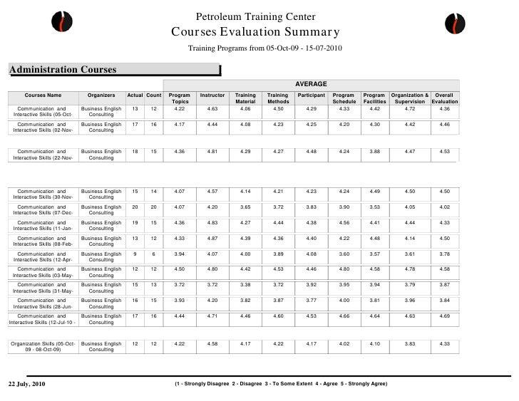 Petroleum Training Center                                                                     Cour ses Evaluation Summar y...