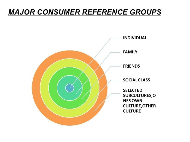 reference group