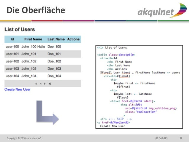Die OberflächeCopyright © 2010 – akquinet AG   08.04.2013   22