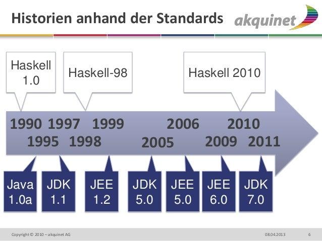 Historien anhand der StandardsHaskell                            Haskell-98           Haskell 2010 1.01990 1997 1999      ...