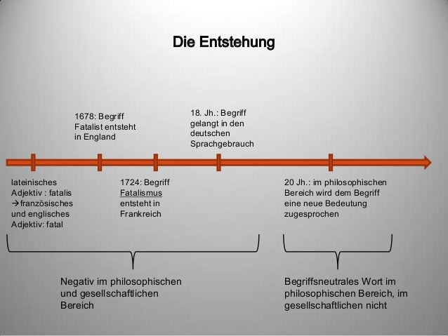 Fatalismus - Bedeutungsgeschichte Slide 2