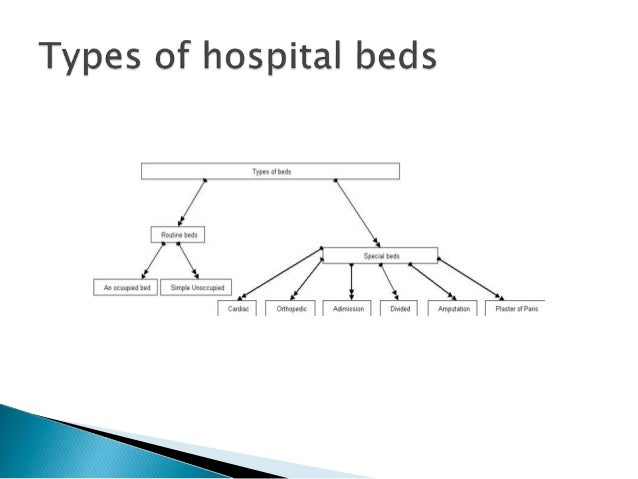 Unique Hospital Beds Wiring Diagram Ideas - Electrical Circuit ...