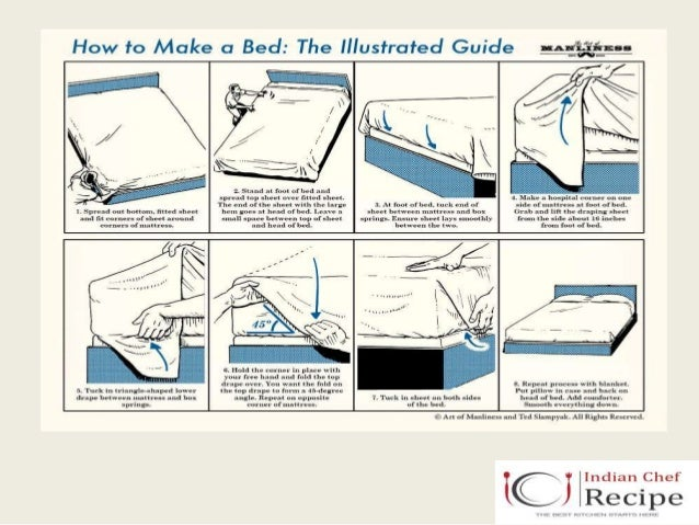 Bed sheets come in two main varieties: flat and fitted. A flat sheet is simply a rectangular sheet of cloth, while a fitted sheet has its four corners, and sometimes two or four sides, fitted with elastic, to be used only as a bottom willbust.ml fitted sheet may also be secured using a drawstring instead of elastic.