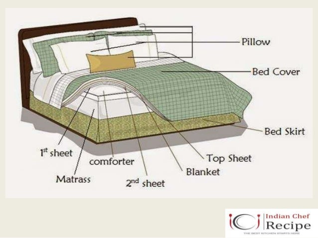 Flat Sheet Bed Making