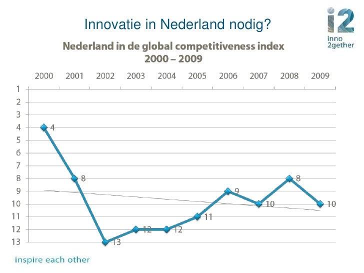 Bedrijfspresentatie Inno2gether Slide 2