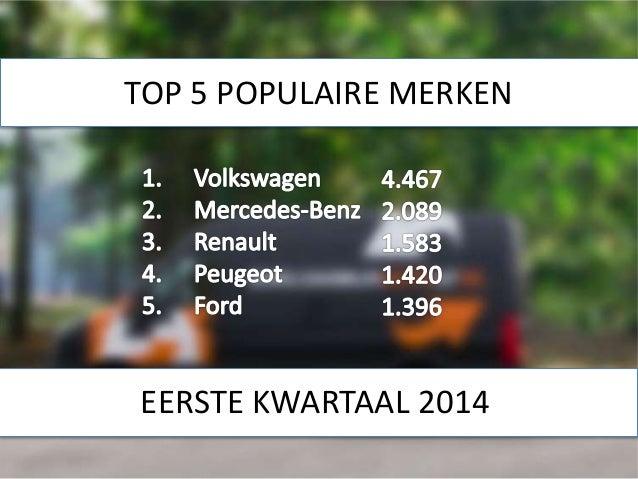 TOP 5 POPULAIRE MERKEN EERSTE KWARTAAL 2014