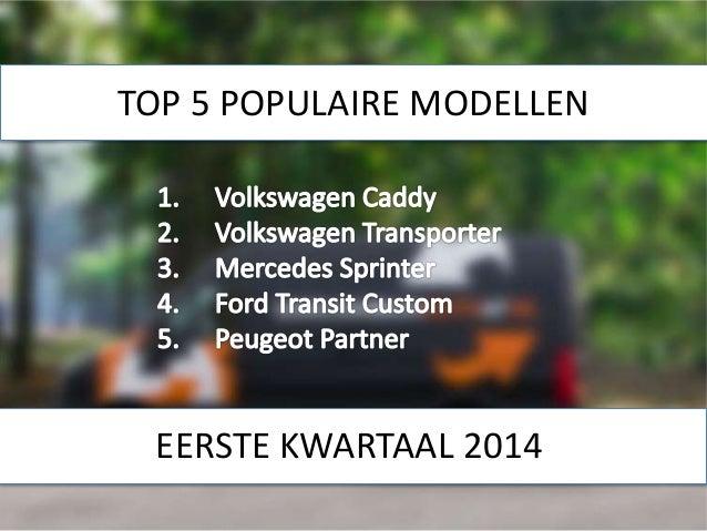 TOP 5 POPULAIRE MODELLEN EERSTE KWARTAAL 2014