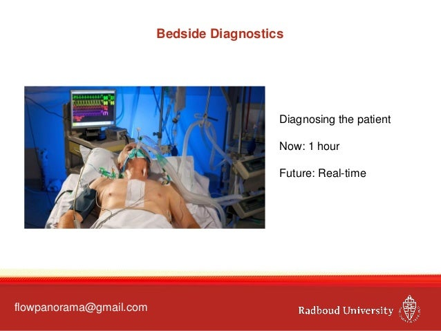 Bedside Diagnostics Diagnosing the patient Now: 1 hour Future: Real-time flowpanorama@gmail.com