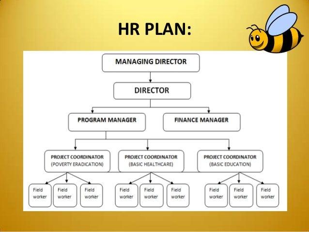 HR PLAN: