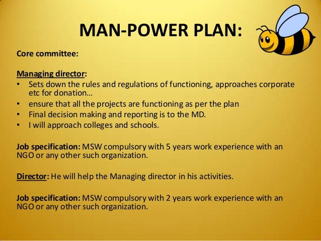 MAN-POWER PLAN: Core committee: Managing director: • Sets down the rules and regulations of functioning, approaches corpor...