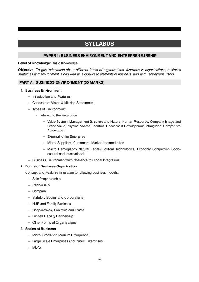 NVQ Level 3: Communicate in a Business Environment