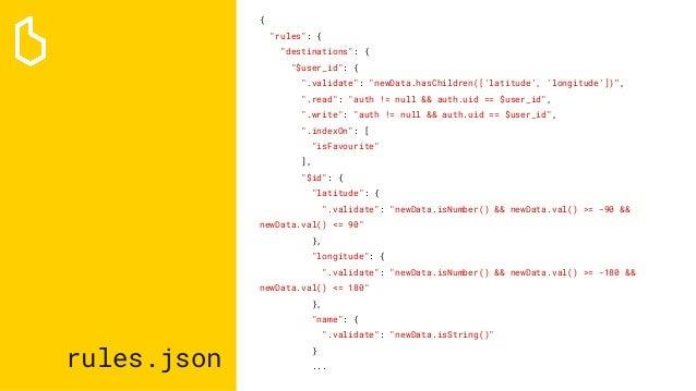 "rules.json { ""rules"": { ""destinations"": { ""$user_id"": { "".validate"": ""newData.hasChildren(['latitude', 'longitude'])"", "".r..."