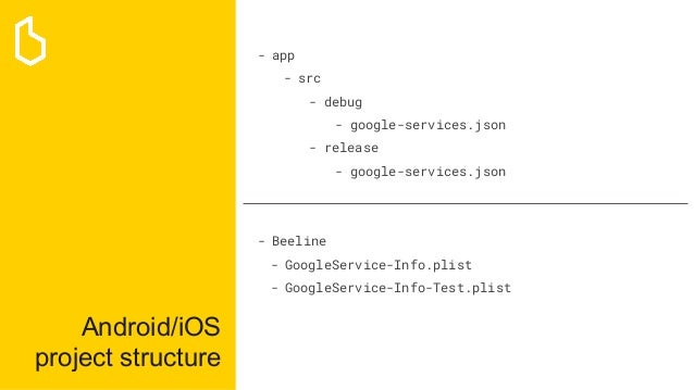Android/iOS project structure - app - src - debug - google-services.json - release - google-services.json - Beeline - Goog...