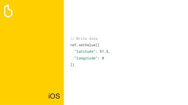 """iOS // Write data ref.setValue([ """"latitude"""": 51.5, """"longitude"""": 0 ])"""