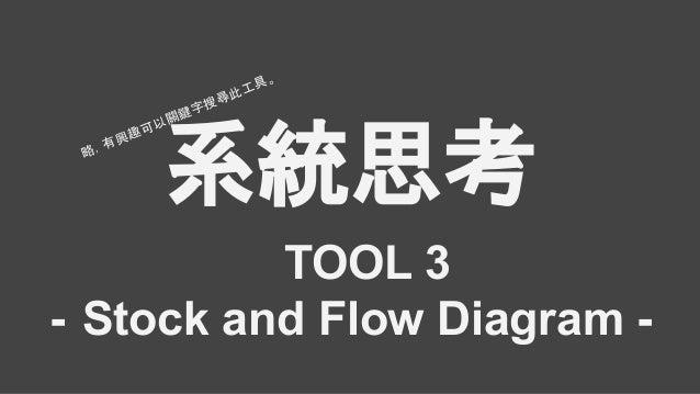 系統思考 TOOL 3 - Stock and Flow Diagram - 略,有興趣可以關鍵字搜尋此工具。