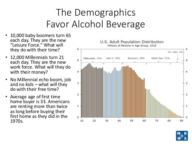 Where is Beer Headed? Economics and Demographics Drive the Beer Indus…
