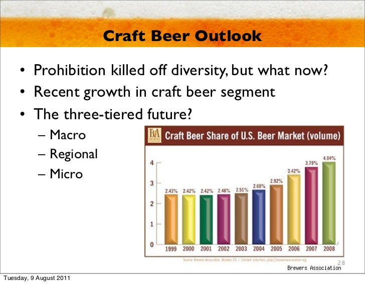 thesis on beer production Brewing is the production of beer by steeping a starch source (commonly cereal grains, the most popular of which is barley) in water and fermenting the resulting.