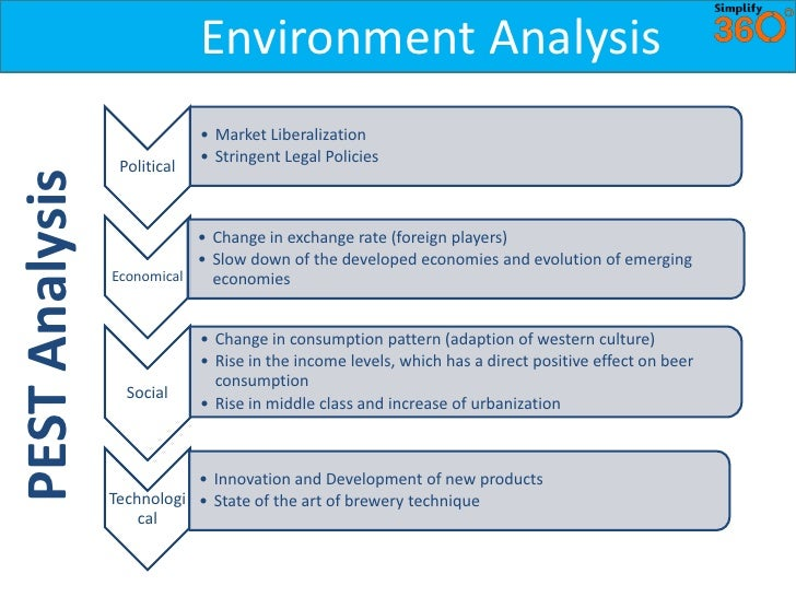 5 forces analysis of specialty coffee industry View jai shah 5 forces from management moa at nyu porter's five forces: an analysis of the specialty coffee industry jai shah industry overview: after.