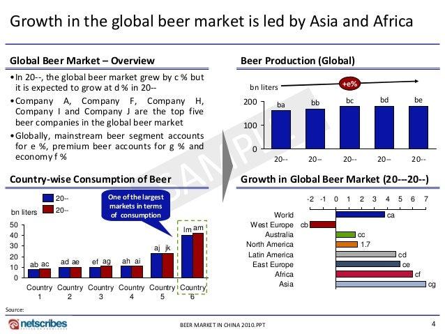 Craft Beer Market Segment