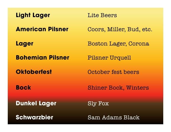 Light Lager        Lite Beers  American Pilsner   Coors, Miller, Bud, etc.  Lager              Boston Lager, Corona  Bohem...