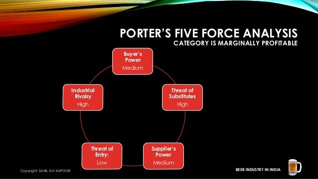 porter s five forces for sab miller The porter's 5 forces model is designed for industry analysis, the purpose of which is to determine the attractiveness of the industry as a whole as.