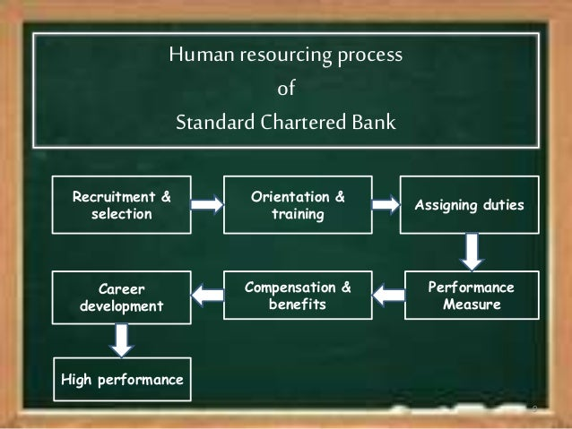 Marketing strategy analysis of standared chartered bank ltd bangladesh