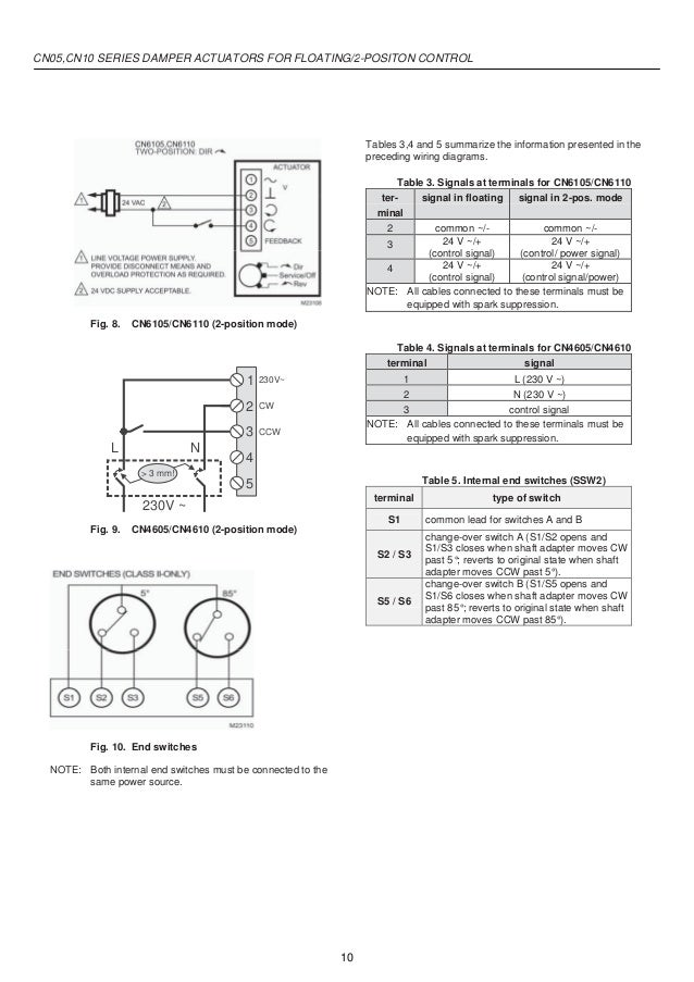 catalog actuator damper honeywell ng c iu khin van gi 11 638?cb=1463201502 catalog actuator damper honeywell ( �ộng c� �iều khiển van gi�) damper end switch wiring diagram at suagrazia.org
