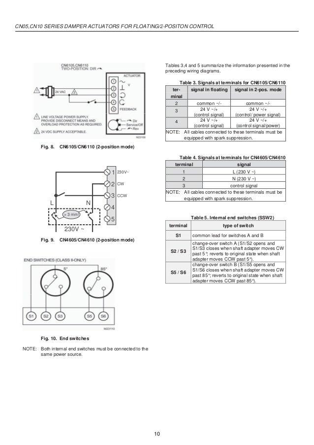 Cn4605A1001 Honeywell Wiring Diagram from image.slidesharecdn.com