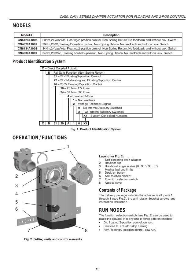 Catalog Actuator Damper HoneyWell ( Động cơ điều khiển van on