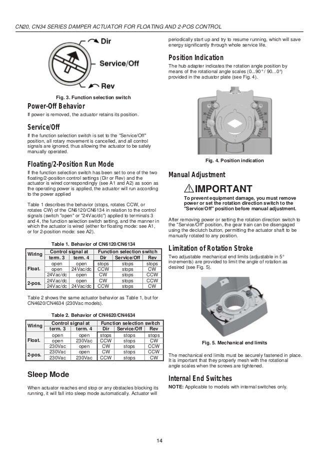Catalog actuator damper honeywell ng c iu khin van gi 15 cn20 cn34 series damper asfbconference2016 Choice Image