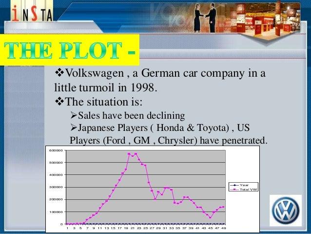 volkswagen communication strategy
