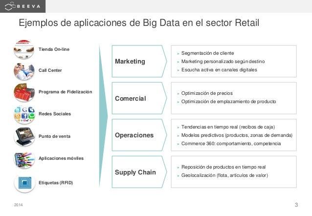 Desmitificando un proyecto de Big Data Slide 3