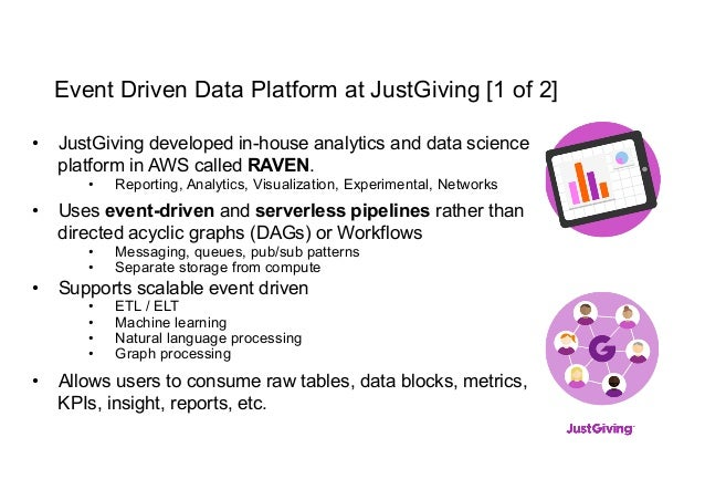 Event Driven Data Platform at JustGiving [1 of 2] • JustGiving developed in-house analytics and data science platform in A...