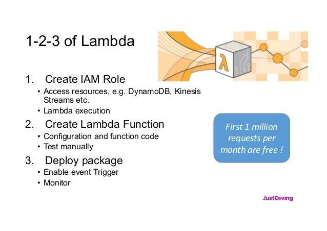 1-2-3 of Lambda 1. Create IAM Role • Access resources, e.g. DynamoDB, Kinesis Streams etc. • Lambda execution 2. Create La...