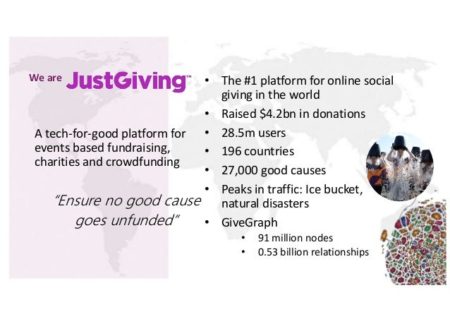 """We are A tech-for-good platform for events based fundraising, charities and crowdfunding """"Ensure no good cause goes unfund..."""