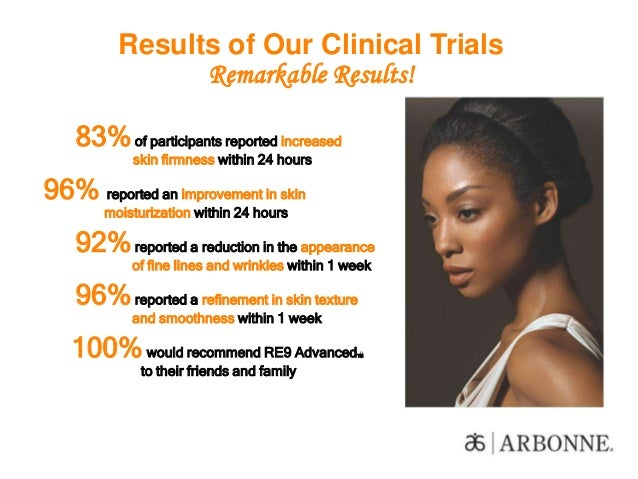 Before and After | Arbonne