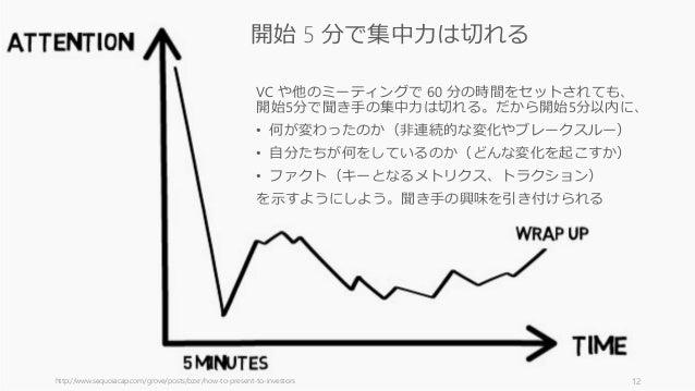 VC や他のミーティングで 60 分の時間をセットされても、 開始5分で聞き手の集中力は切れる。だから開始5分以内に、 • 何が変わったのか(非連続的な変化やブレークスルー) • 自分たちが何をしているのか(どんな変化を起こすか) • ファクト...