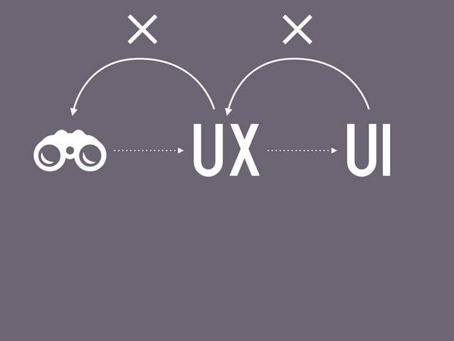 Before UX: UXを導入せずに済む方法