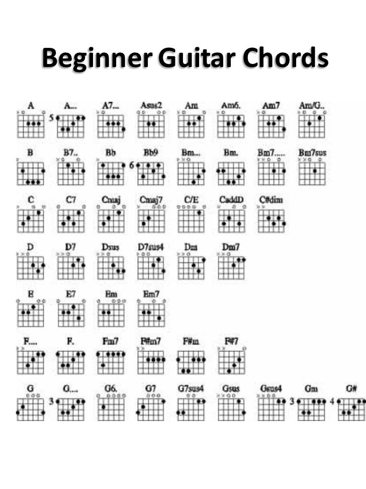 Guitar Chords For Beginners With Songs