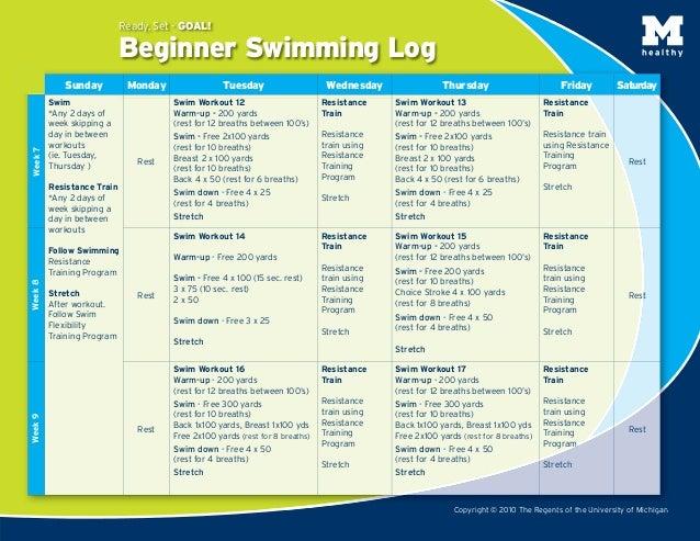 Swim Workouts Beginner Eoua Blog