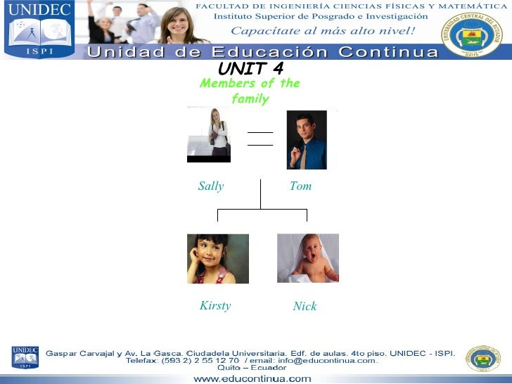 UNIT 4 Members of the family Sally Tom Kirsty Nick